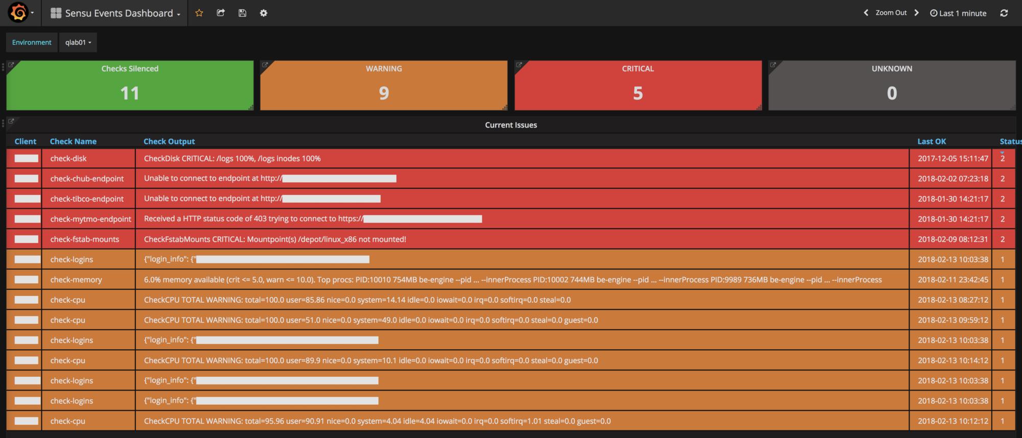 A Primer on Sensu Dashboards